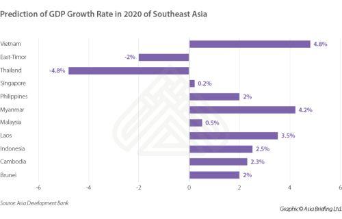 Opportunities forecast for Vietnam's economy in 2021